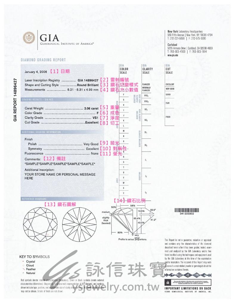 GIA證書(鑽石)