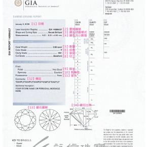 GIA證書介紹(中文對照翻譯)