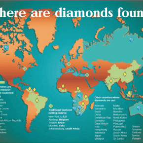 鑽石產地會影響品質嗎?